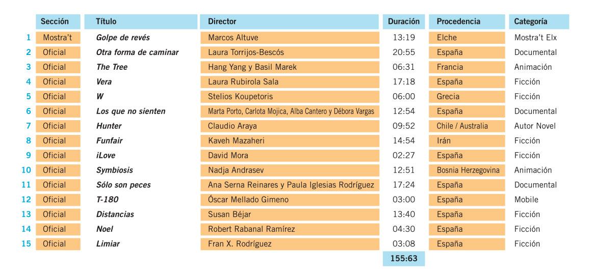 Programa 43, Festival Internacional de cine independiente de Elx